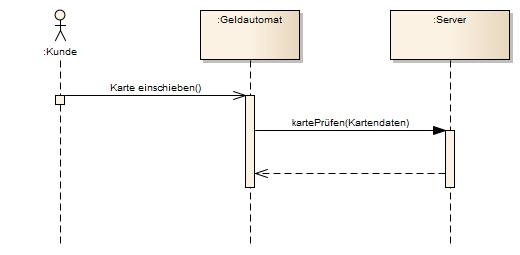 Sequenzdiagramm Uml Modellierung Der Wirtschaftsingenieur De 8